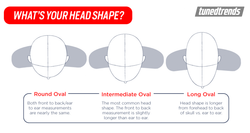 Motorcycle Helmet Head Shape